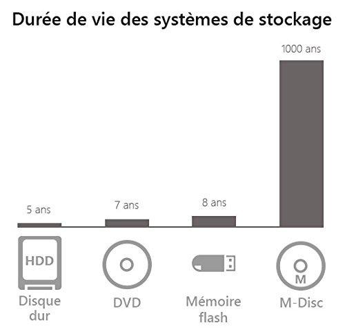 Blu Ray Brenner Test